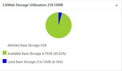 Image of Base Storage Pie Chart